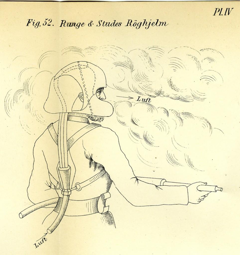 En tysk røykhjelm var blant tingene ingeniør Schaanning skulle studere i Berlin. En blåsebelg pumpet luft gjennom en slange og ut gjennom hjelmen, slik at røyken blåste bort fra ansiktet. Fra Aktstykker Kristiania kommune, dok. 23/1891.