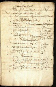 Side fra jordebok fra 1648 i arkivet etter Oslo hospital.